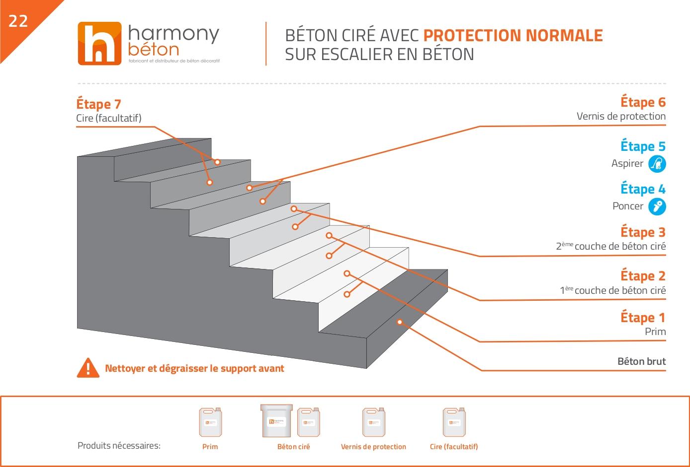 Escalier Beton Ciré Kit Complet Harmony Béton