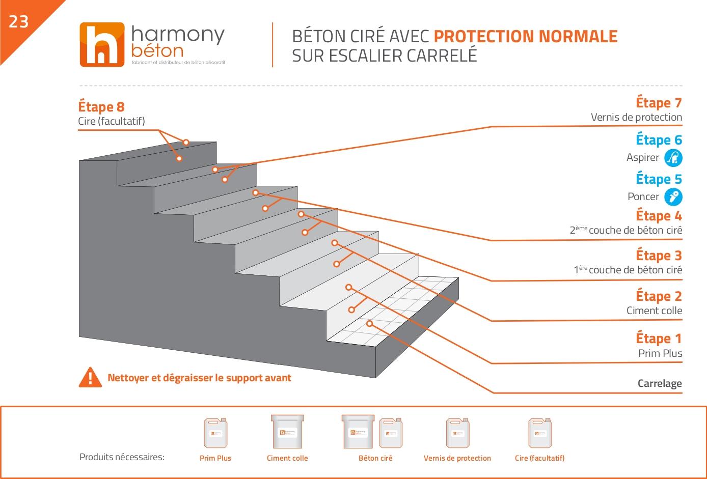 Comment Nettoyer Le Beton Ciré beton ciré sur escalier - kit pour carrelage | harmony béton